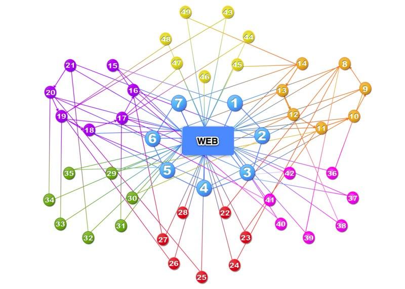 diagrama de enlaces