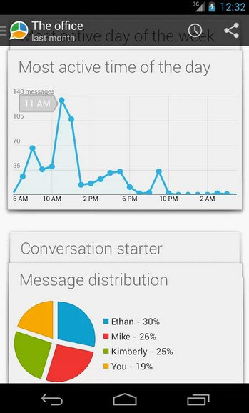 WhatStat para WhatsApp  2