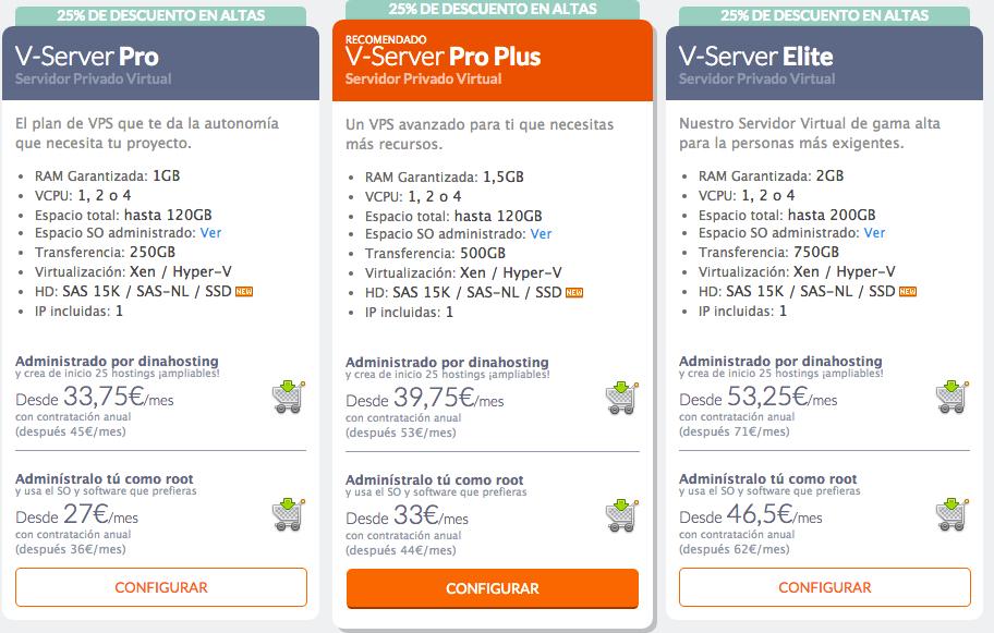 Servidores Privados Virtuales - VPS de calidad | dinahosting