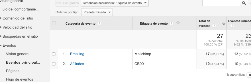 evento google analytics