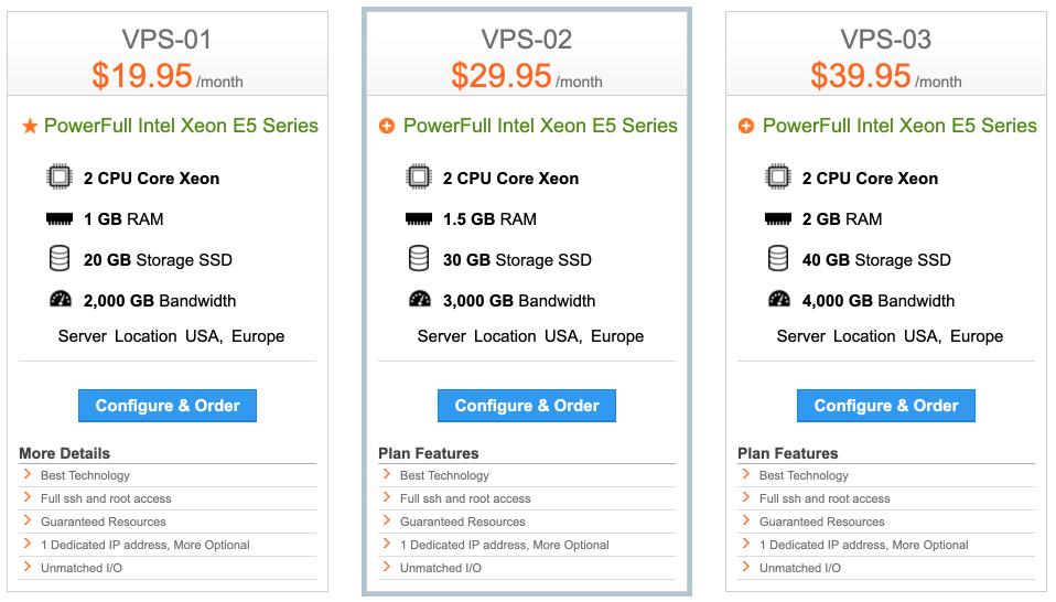 Planes de precio servidor VPS barato Banahosting